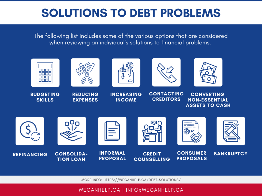 solutions to debt problems